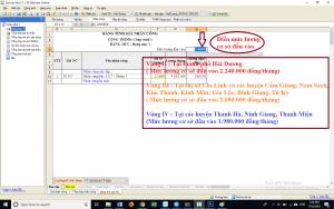 Hướng dẫn xác định đơn giá nhân công Hải Dương