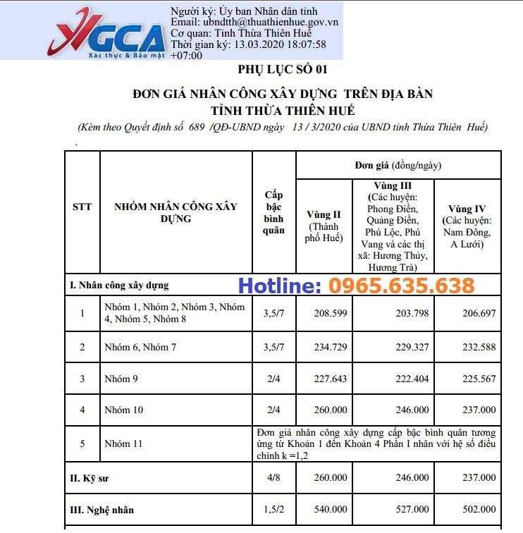 Đơn giá nhân công tỉnh Thừa Thiên Huế 2020