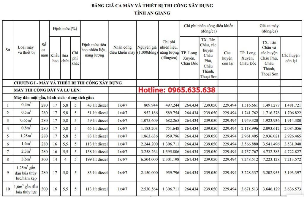 Bảng giá ca máy tỉnh An Giang năm 2020 theo Quyết định 1681/QĐ-UBND