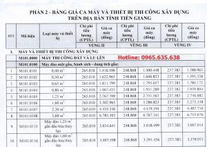 Bảng giá ca máy tỉnh Tiền Giang năm 2020 theo Quyết định 1984/QĐ-UBND