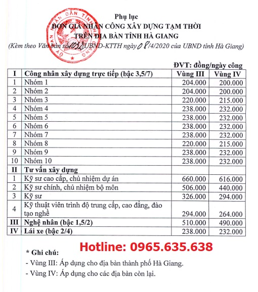 Đơn giá nhân công tỉnh Hà Giang năm 2020