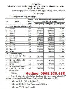 Đơn giá nhân công tỉnh Lâm Đồng năm 2020