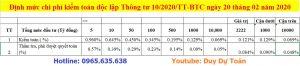 Thông tư số 10/2020/TT-BTC ngày 20/02/2020 Bộ Tài chính