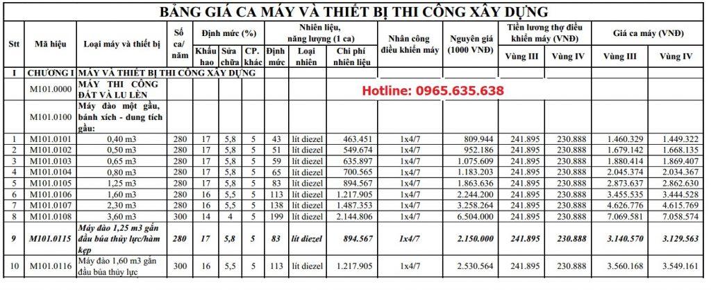 Bảng giá ca máy tỉnh Đồng Tháp 2020 theo Quyết định 100/QĐ-SXD