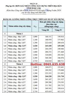 Bảng giá ca máy tỉnh Đắk Lắk năm 2020