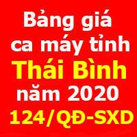 Bảng giá ca máy tỉnh Thái Bình năm 2020 Quyết định 124/QĐ-SXD